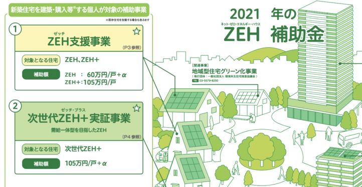 2021年のZEH補助金